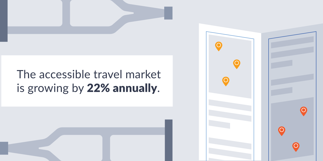 Travel market growing annually illustration.